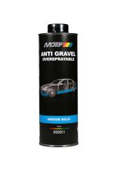 Motip Sort Stenslagsbeskyttelse Body Spray 1000ML